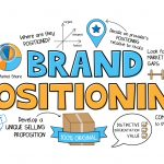 How to Position your Brand in the Mind of your Customers