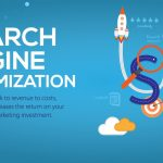 So what is SEO (Search Engine Optimization)?